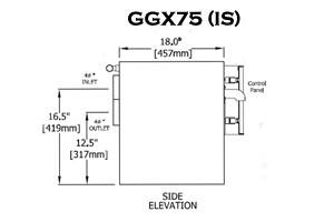 GGX75IS