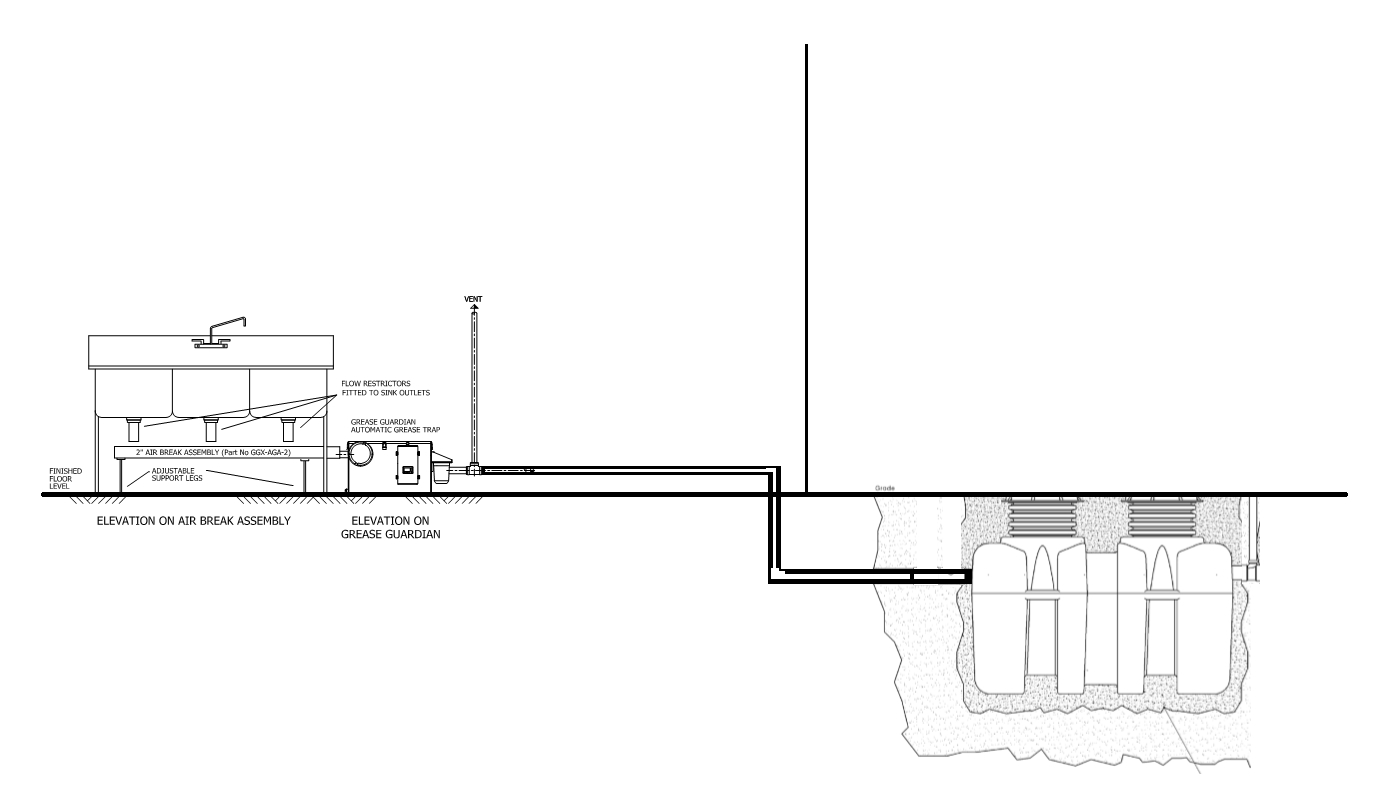 Grease trap: install - and no more problems 25